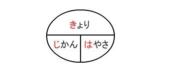 Hajiki