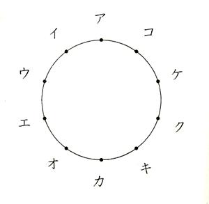 円の中の三角形の個数の数え方 : 算数面積の求め方 : 算数