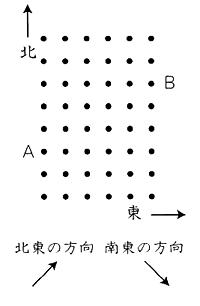 Ikikata1