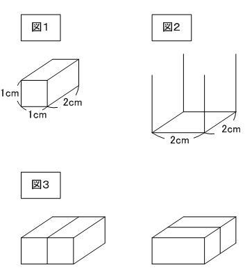 直方体の積み方は何通り?(芝 ... : 直方体の求め方 : すべての講義