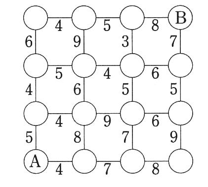 クイズ クイズ 小学生向け : 最短時間は何分?(2006年 ...